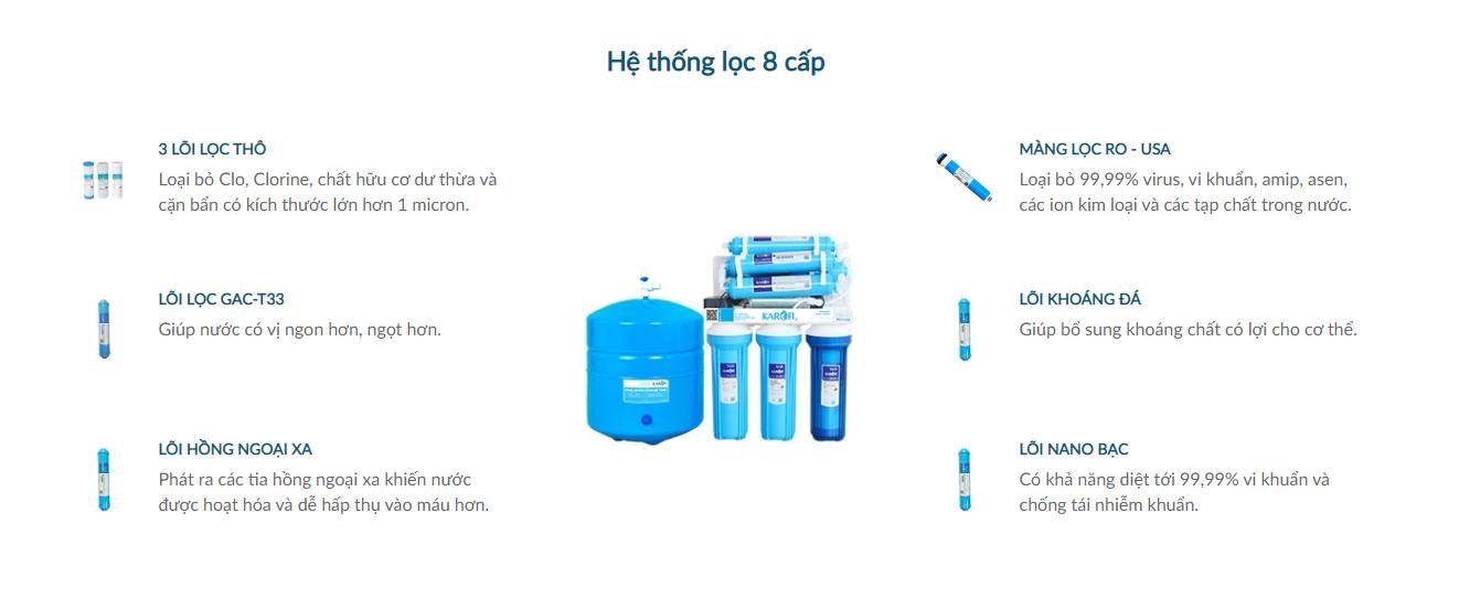 8 cấp lọc của máy lọc nước karofi